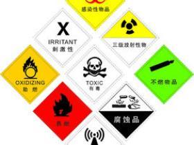 化学品都是危险品么?