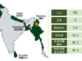 南亚电商平台Daraz入驻条件及开店流程