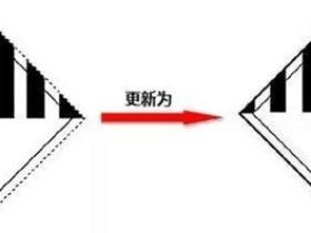 9类危险品出口流程和报关手续