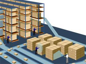 FBA头程运输方式有哪些,运费怎么算