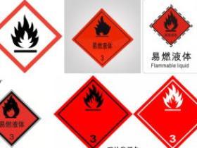3类危险品常见易燃液体海运出口要求