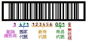 欧洲商品编码(EAN)