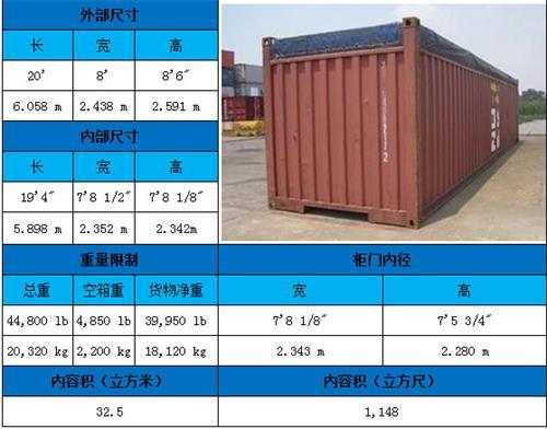 外贸集装箱尺寸规格表