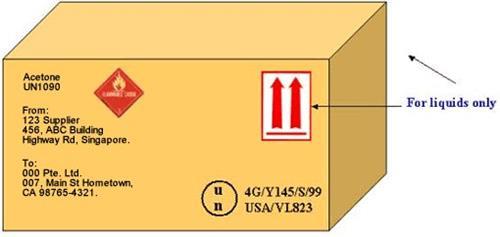 危险品限量是什么,危险品限量包装申报注意事项