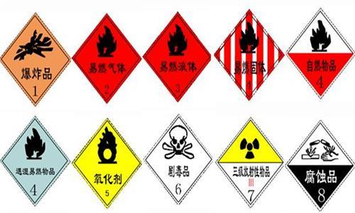 3类化工危险品出口报关海运操作程序及所需资料